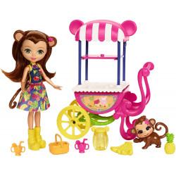Игровой набор Фруктовая корзинка Enchantimals Fruit Cart Playset